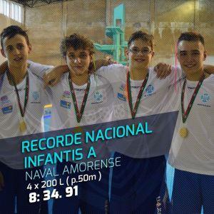 Rec Nacional Inf. A_2015 - 4x200L